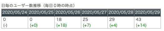 MyASP(マイスピー)