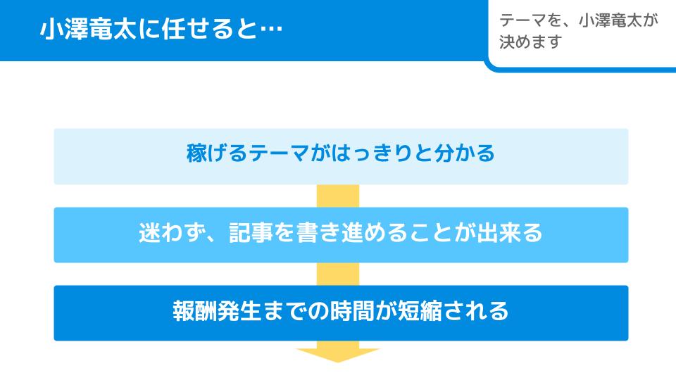 ozawamakaseru