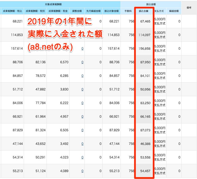 A8_net___メディア会員管理画面___支払成果報酬レポート