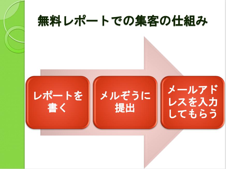 小澤竜太20120630セミナー資料(完成版)
